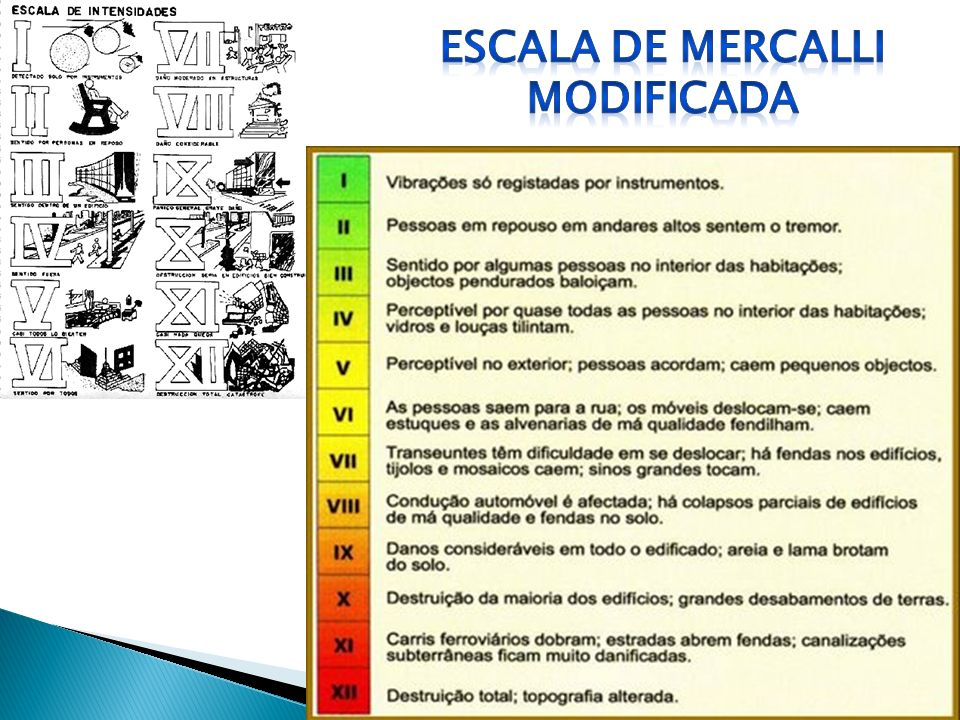 Escala de Mercalli Modificada