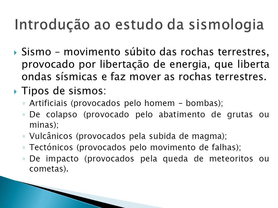 Introdução ao estudo da sismologia
