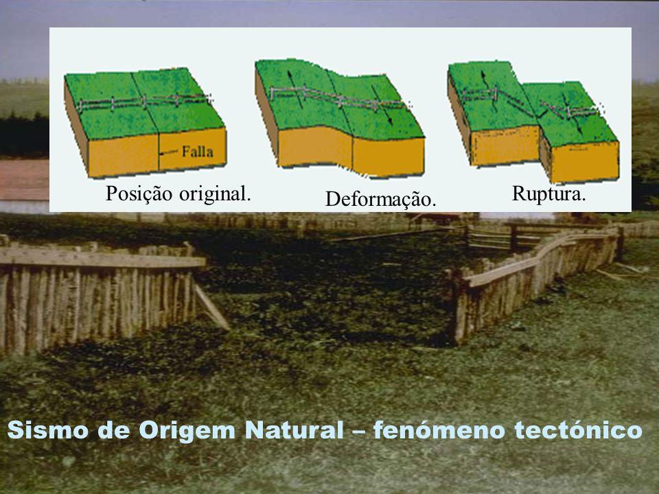 Sismo de Origem Natural – fenómeno tectónico