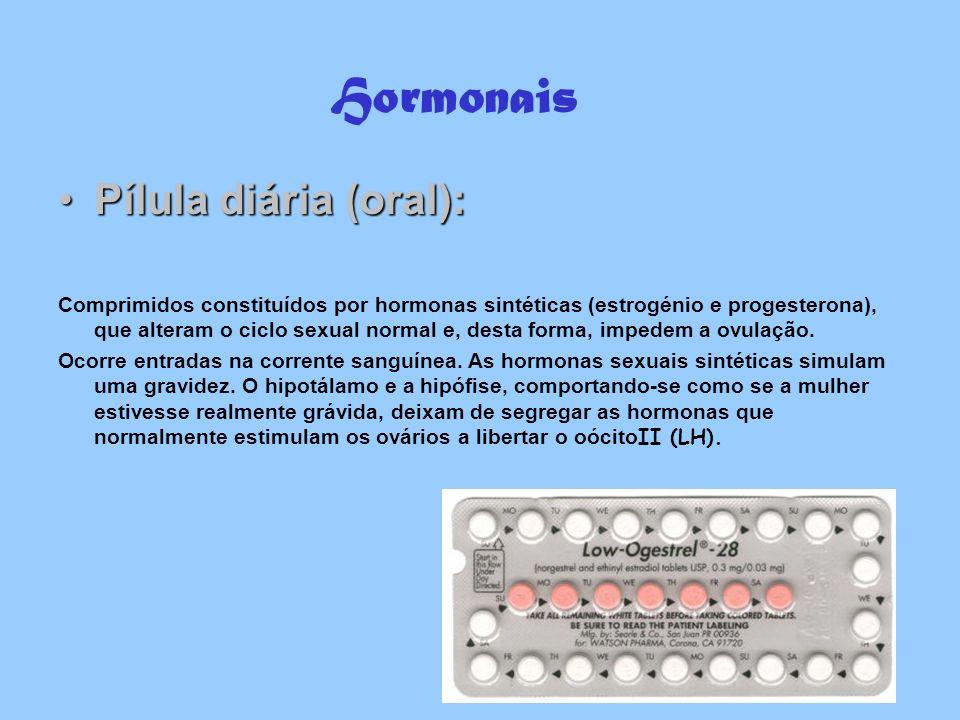 Hormonais Pílula diária (oral):