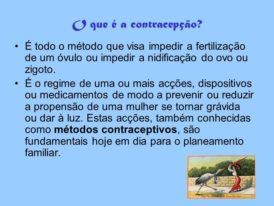 O que é a contracepção É todo o método que visa impedir a fertilização de um óvulo ou impedir a nidificação do ovo ou zigoto.