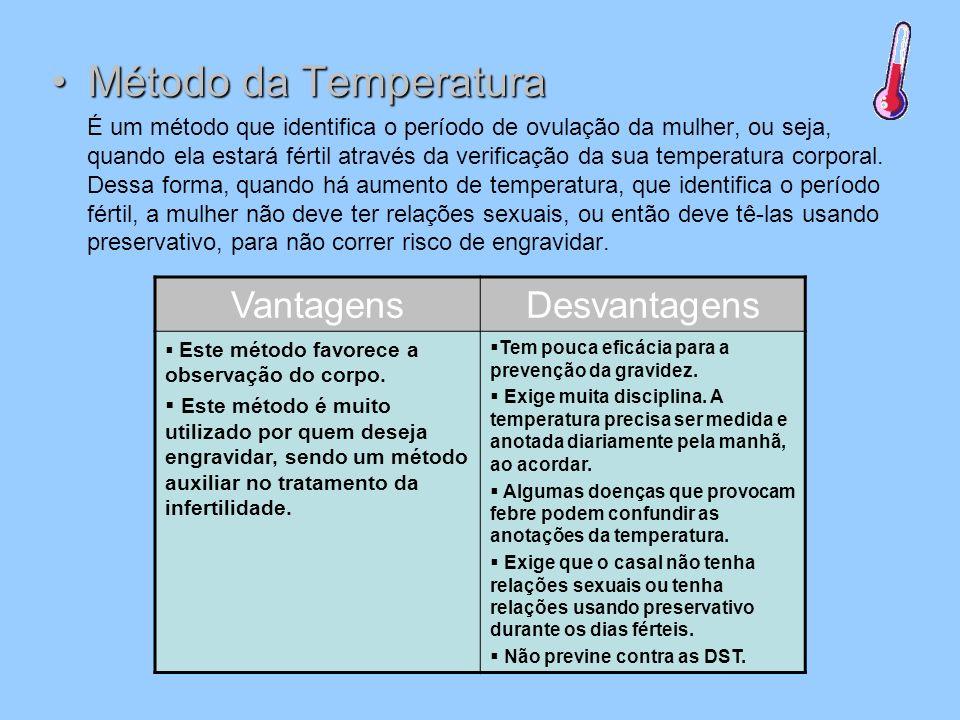 Método da Temperatura Vantagens Desvantagens