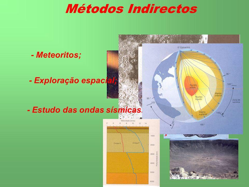 Métodos Indirectos - Meteoritos; - Exploração espacial;
