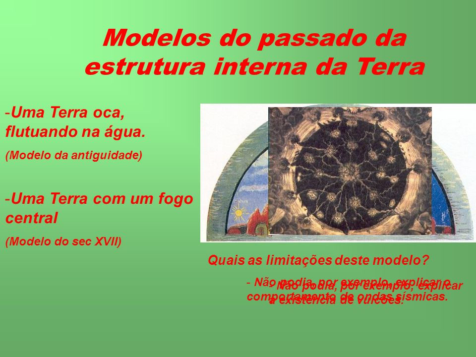 Modelos do passado da estrutura interna da Terra