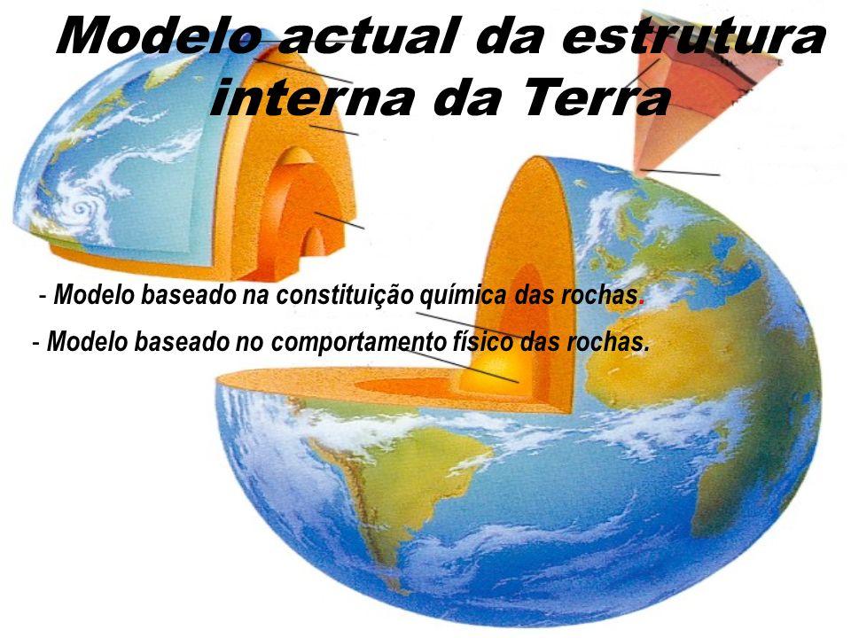 Modelo actual da estrutura interna da Terra
