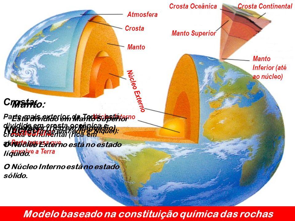 Modelo baseado na constituição química das rochas