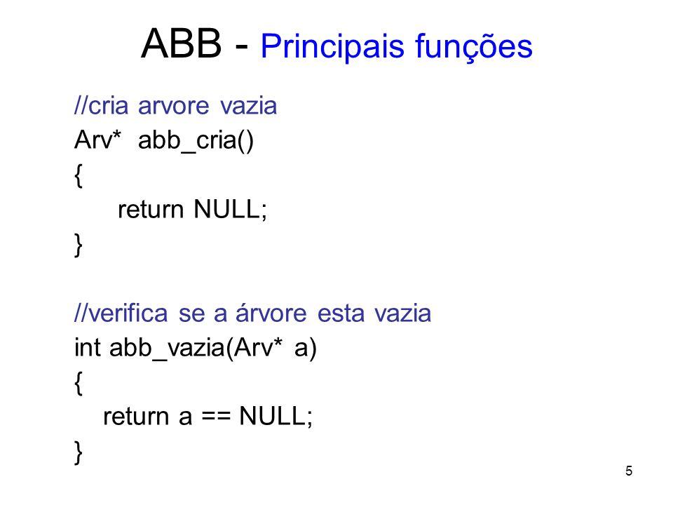 ABB - Principais funções