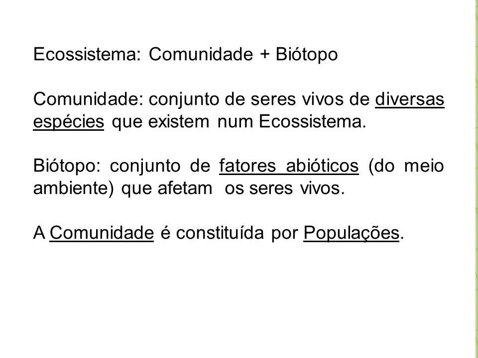 Ecossistema: Comunidade + Biótopo