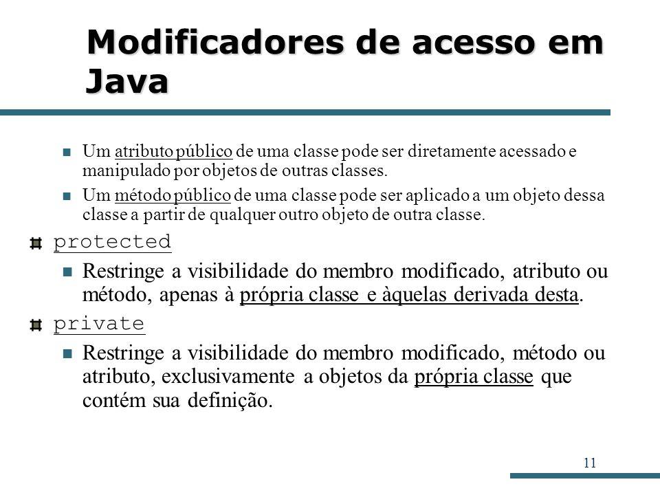 Modificadores de acesso em Java
