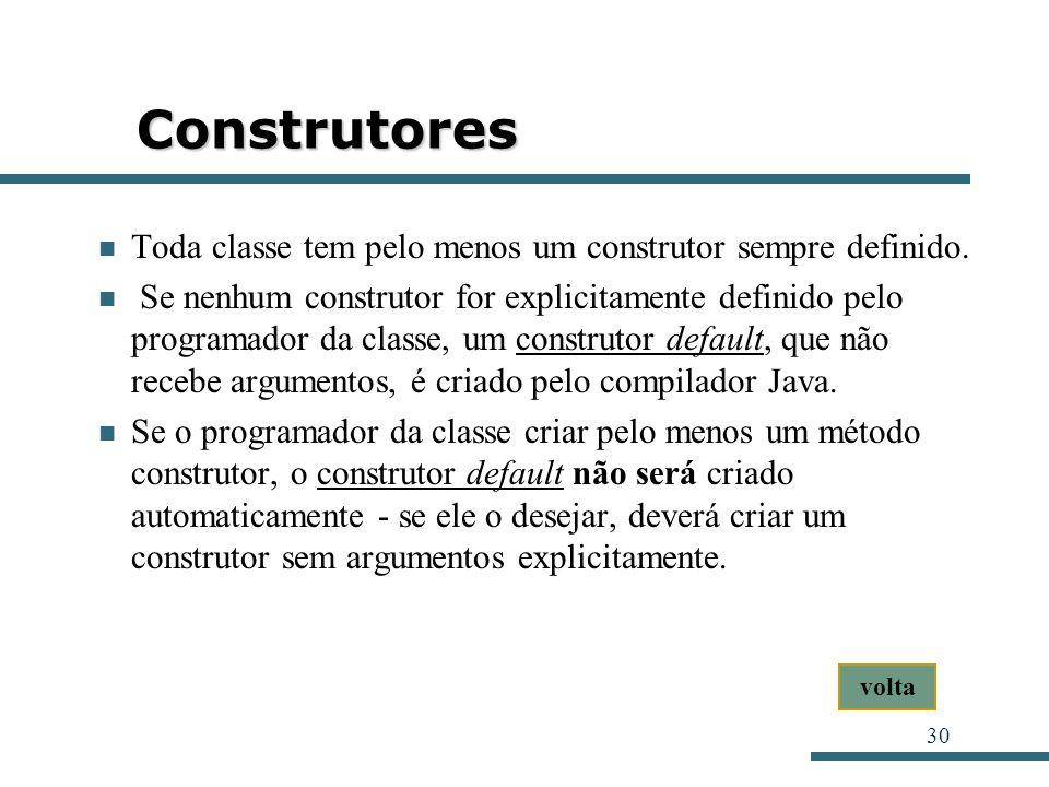 Construtores Toda classe tem pelo menos um construtor sempre definido.