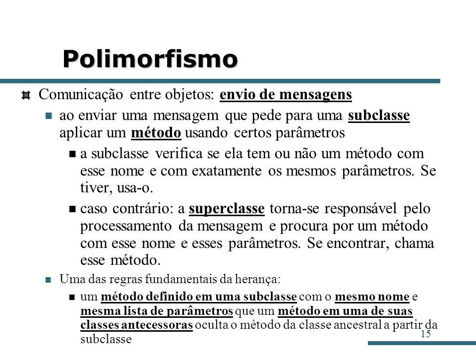 Polimorfismo Comunicação entre objetos: envio de mensagens