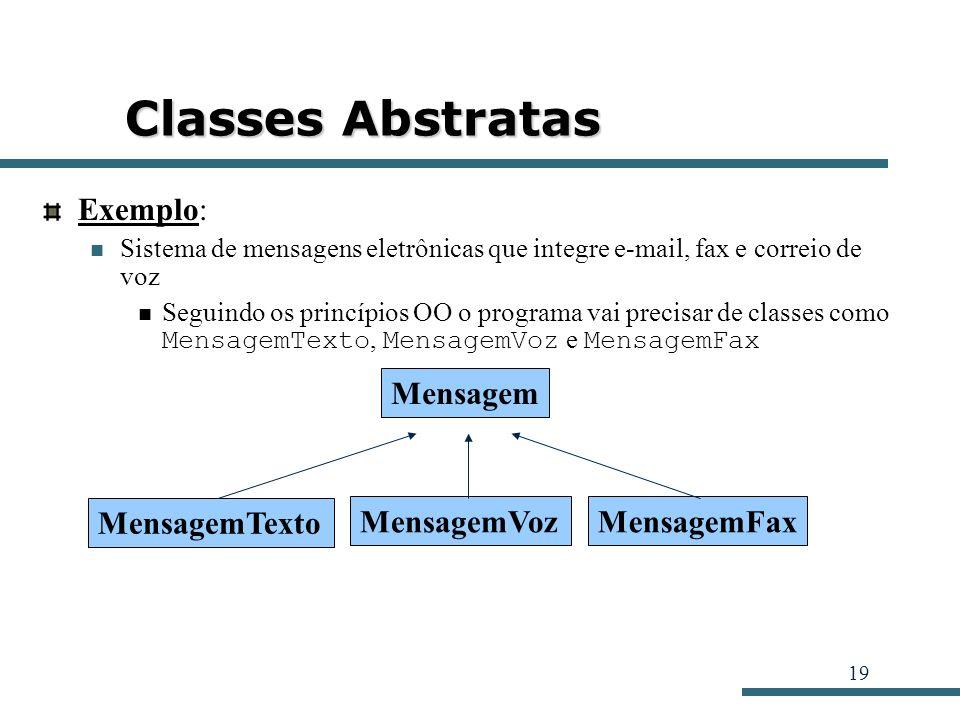 Classes Abstratas Exemplo: Mensagem MensagemTexto MensagemVoz