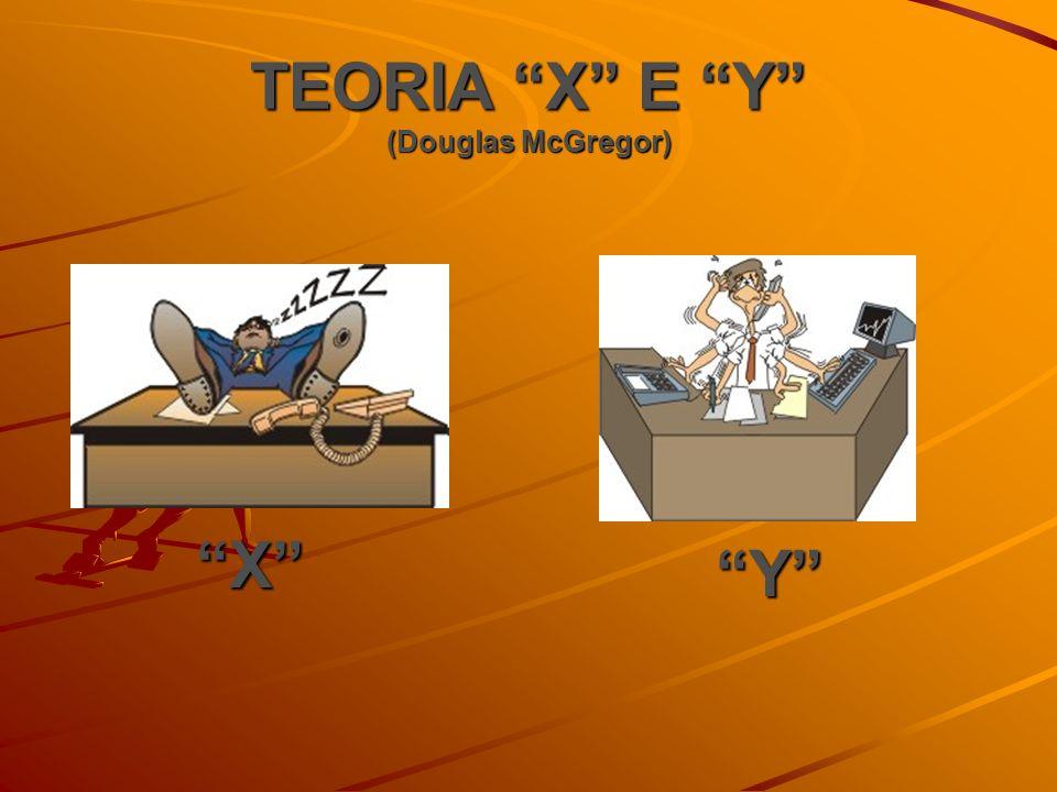TEORIA X E Y (Douglas McGregor)