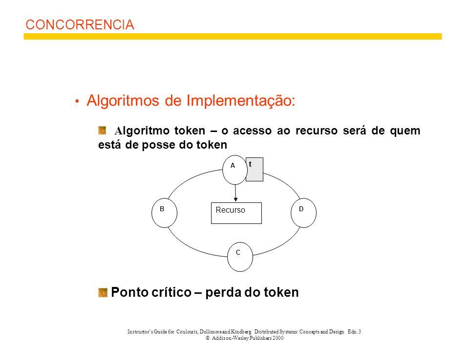Algoritmos de Implementação: