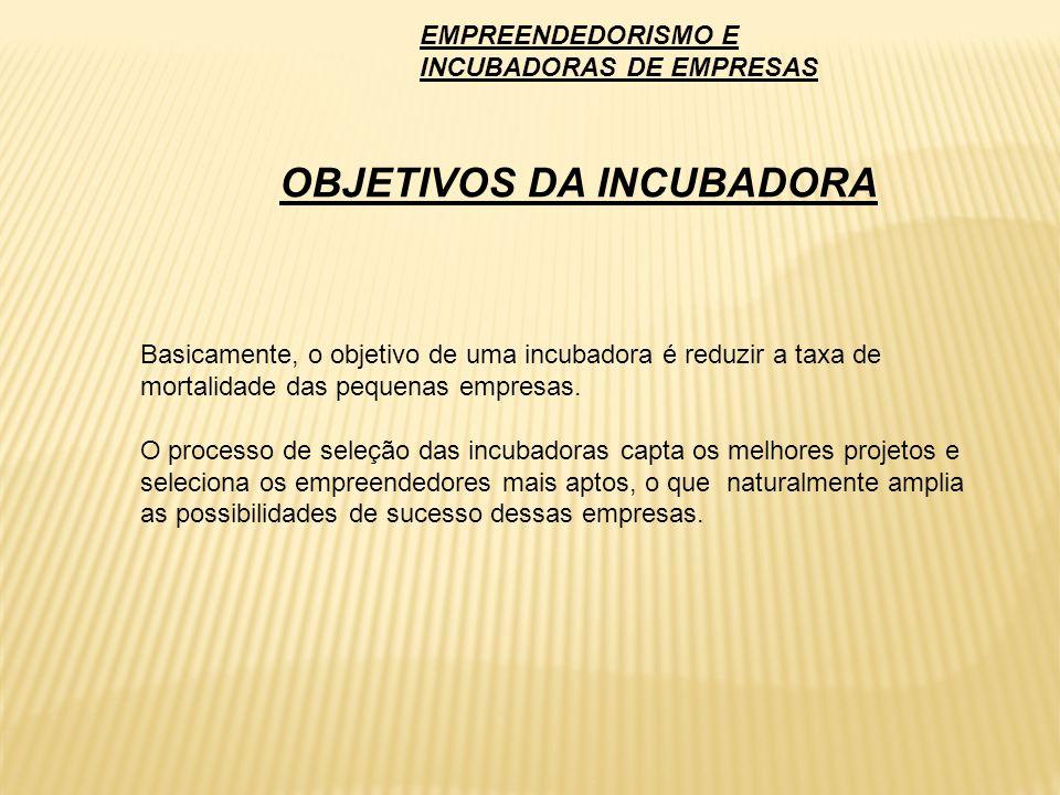 OBJETIVOS DA INCUBADORA