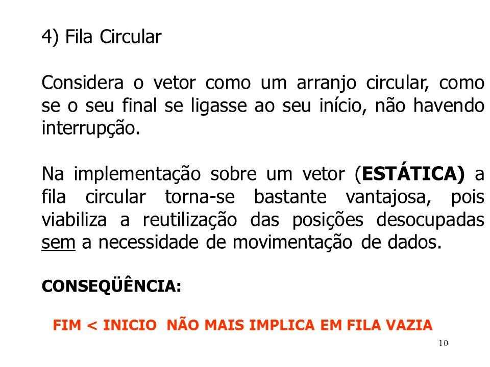 4) Fila Circular Considera o vetor como um arranjo circular, como se o seu final se ligasse ao seu início, não havendo interrupção.