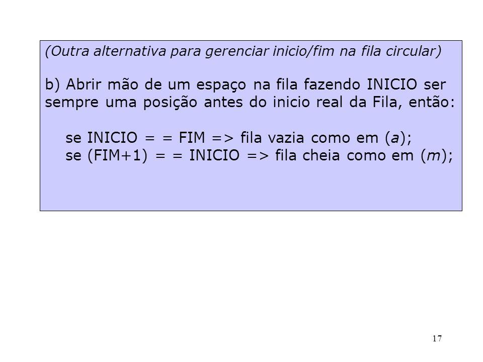se INICIO = = FIM => fila vazia como em (a);