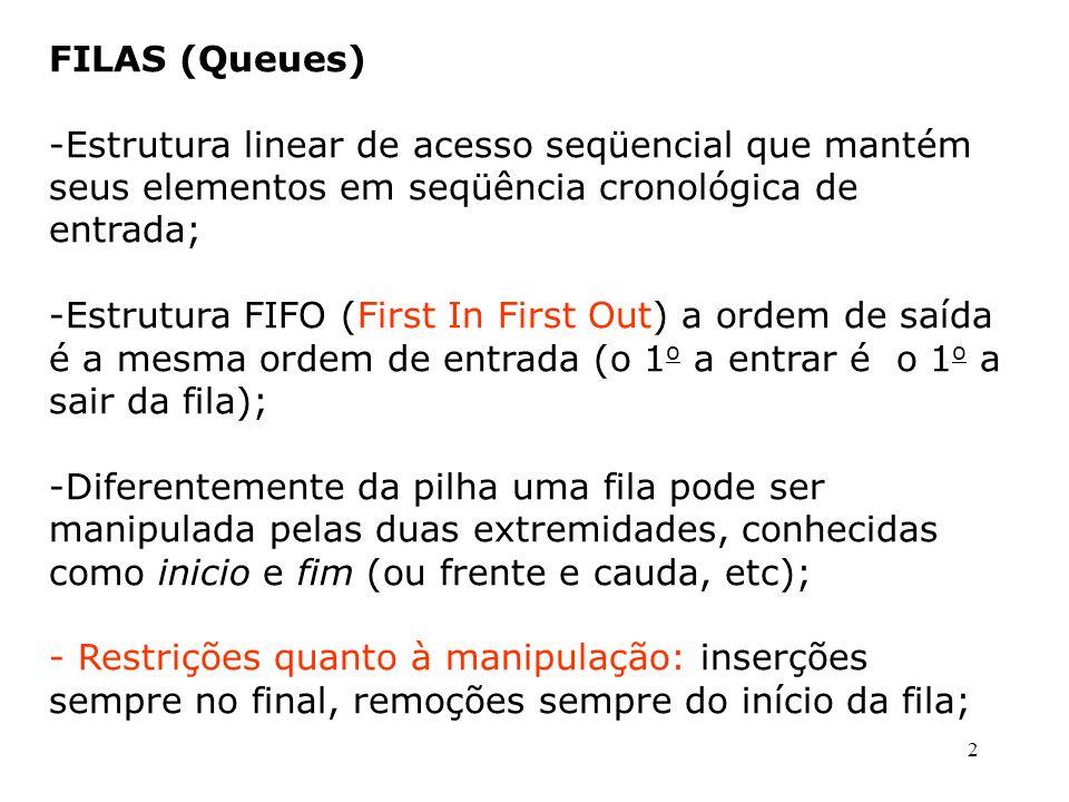FILAS (Queues) Estrutura linear de acesso seqüencial que mantém seus elementos em seqüência cronológica de entrada;