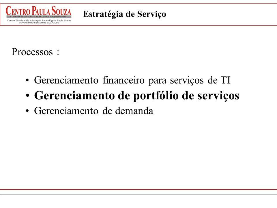 Gerenciamento de portfólio de serviços