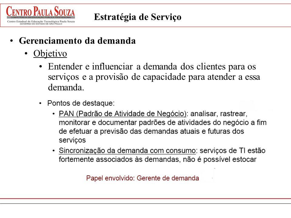 Estratégia de ServiçoGerenciamento da demanda. Objetivo.