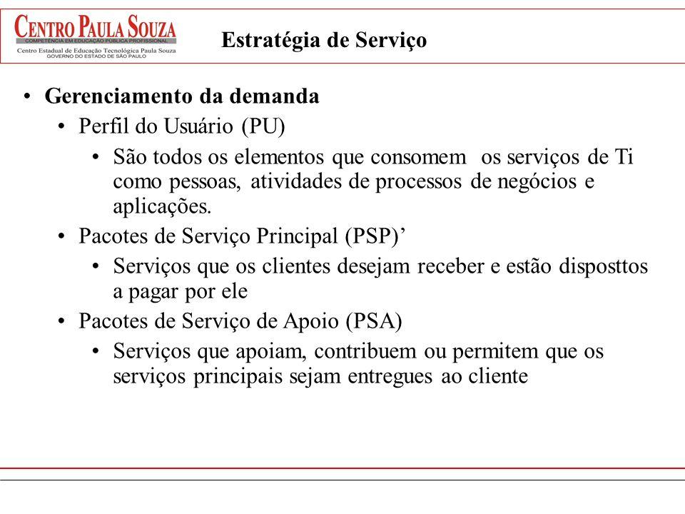 Estratégia de ServiçoGerenciamento da demanda. Perfil do Usuário (PU)