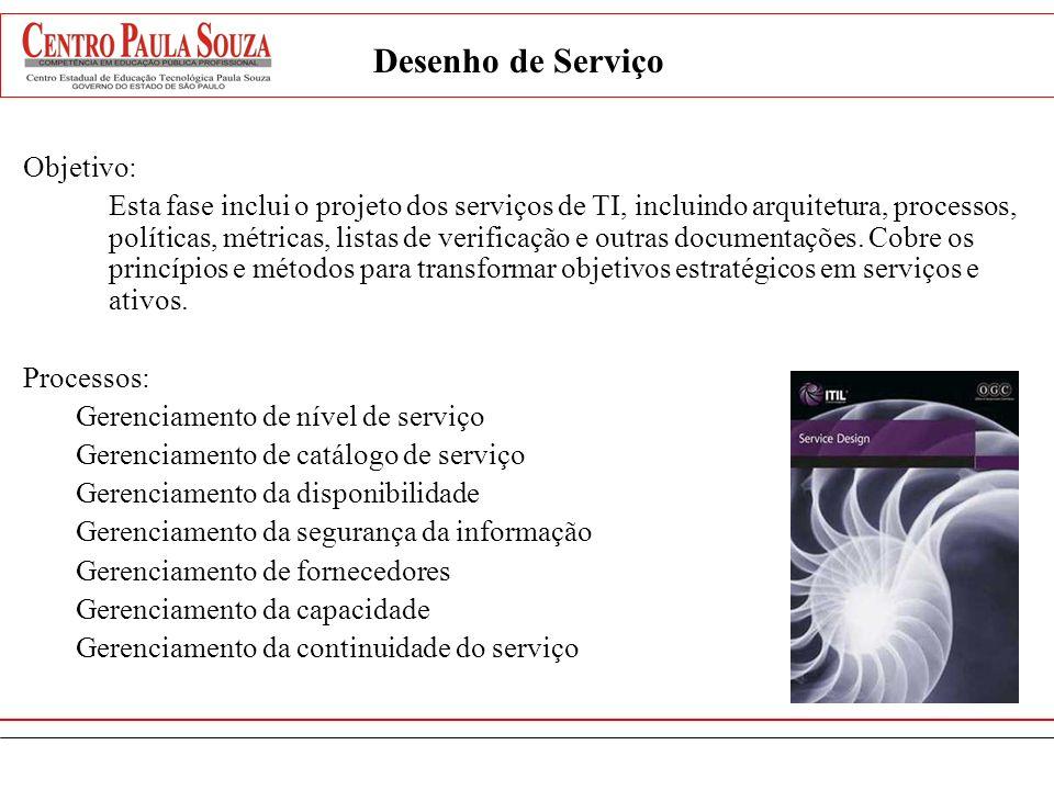 Desenho de Serviço Objetivo: