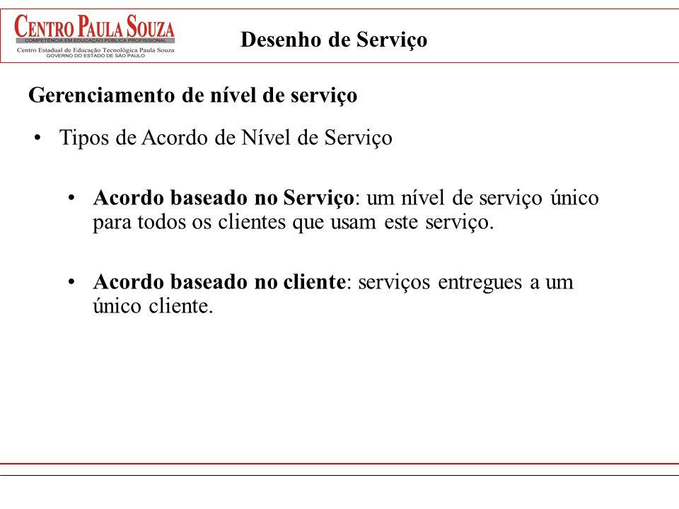 Desenho de Serviço Gerenciamento de nível de serviço. Tipos de Acordo de Nível de Serviço.