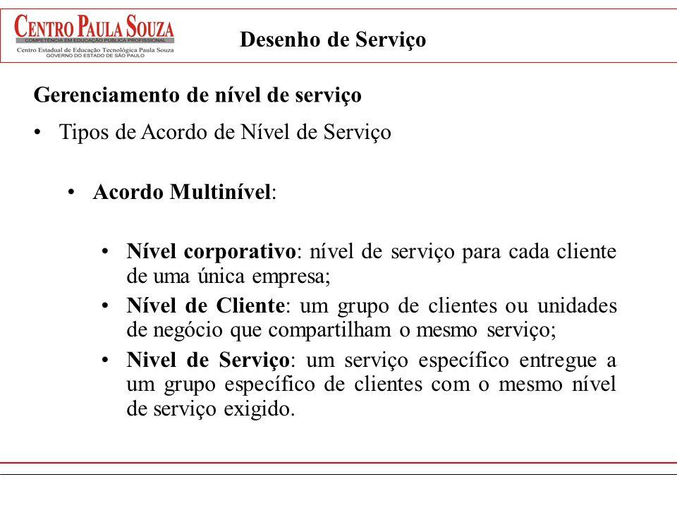 Desenho de Serviço Gerenciamento de nível de serviço. Tipos de Acordo de Nível de Serviço. Acordo Multinível: