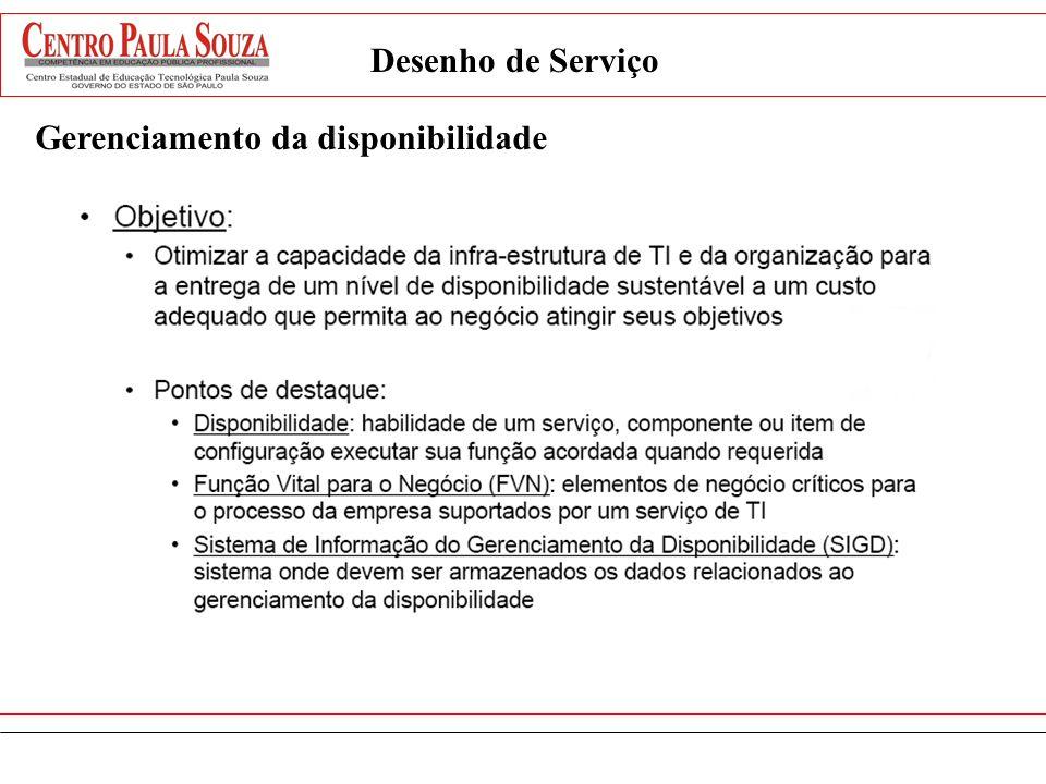 Desenho de Serviço Gerenciamento da disponibilidade