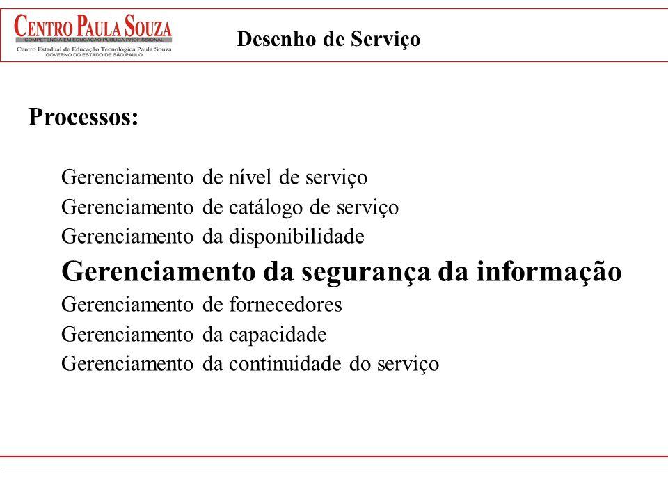 Gerenciamento da segurança da informação