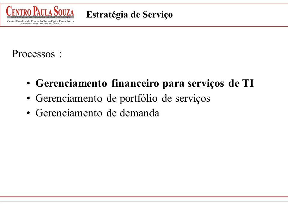 Gerenciamento financeiro para serviços de TI