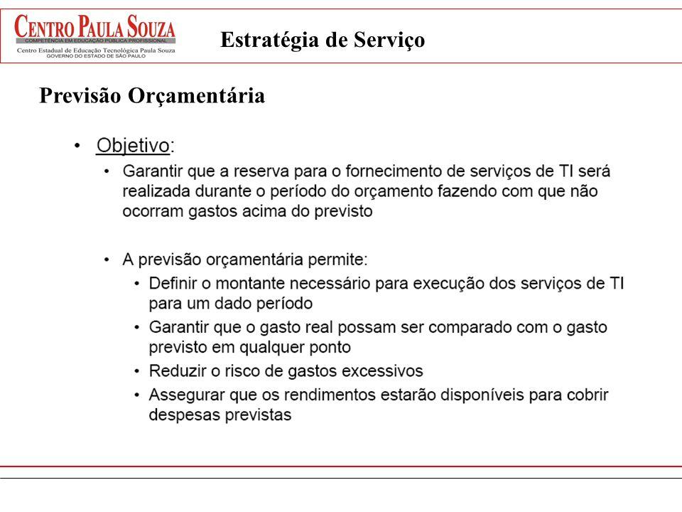 Estratégia de Serviço Previsão Orçamentária