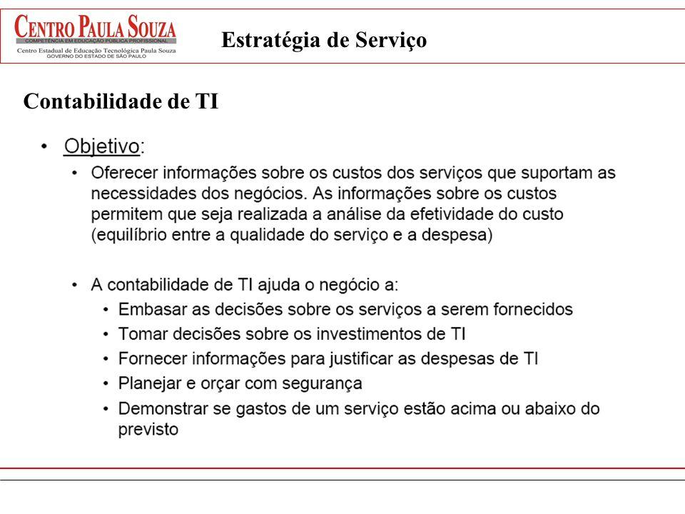 Estratégia de Serviço Contabilidade de TI