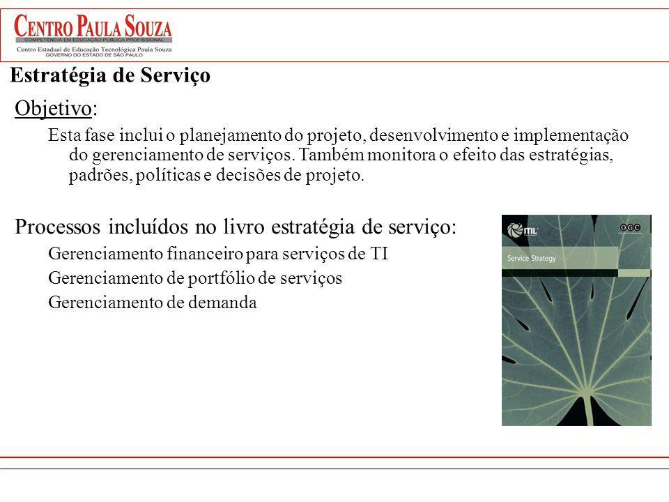 Processos incluídos no livro estratégia de serviço: