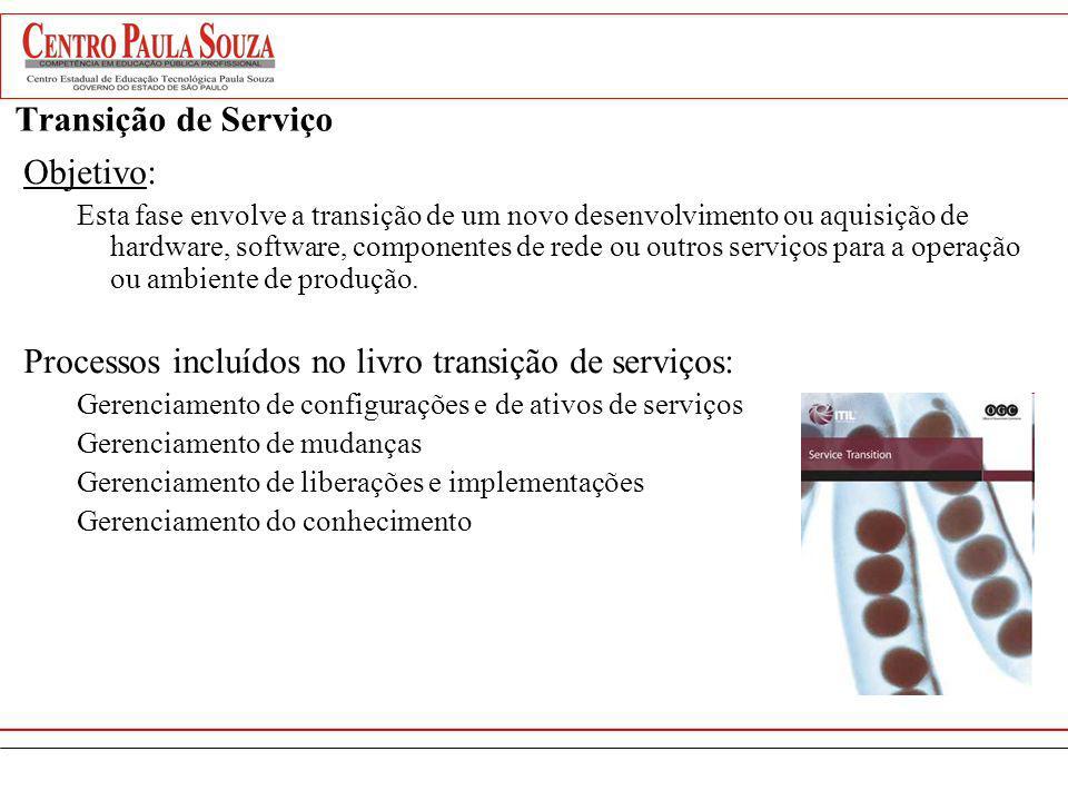 Processos incluídos no livro transição de serviços: