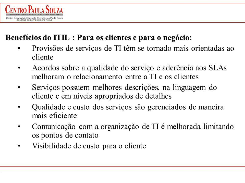As vantagens do uso da ITIL