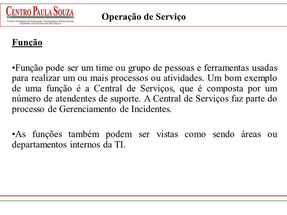 Operação de Serviço Função.