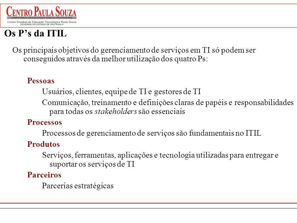 Os P's da ITIL Os principais objetivos do gerenciamento de serviços em TI só podem ser conseguidos através da melhor utilização dos quatro Ps: