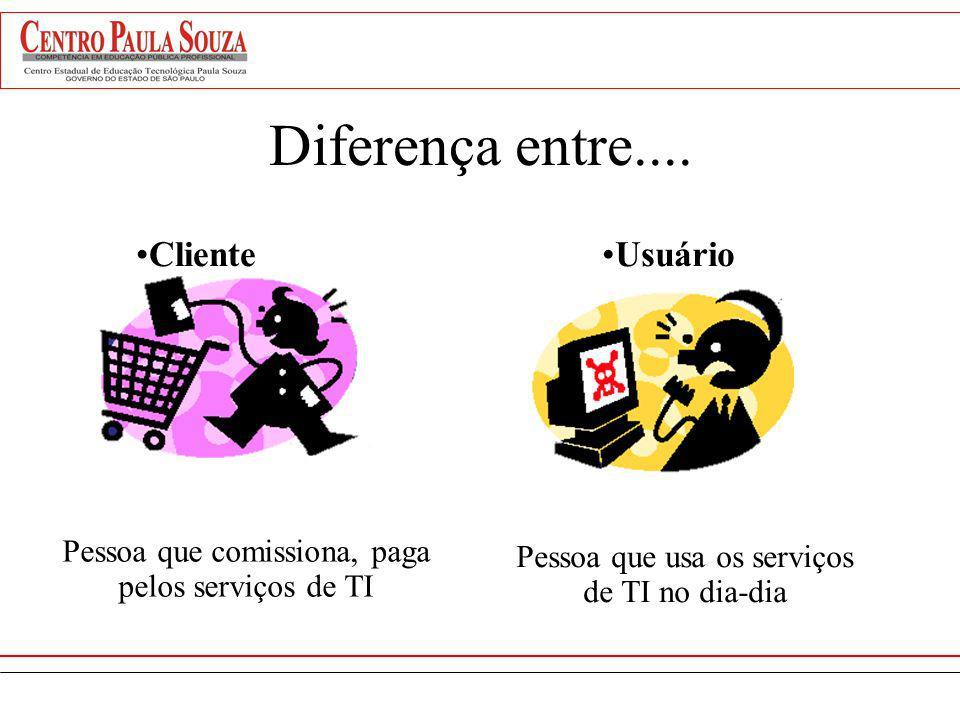 Diferença entre.... Cliente Usuário