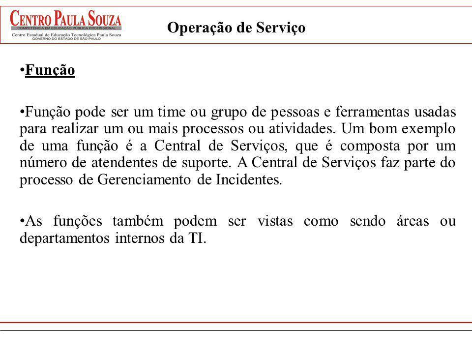 Operação de ServiçoFunção.