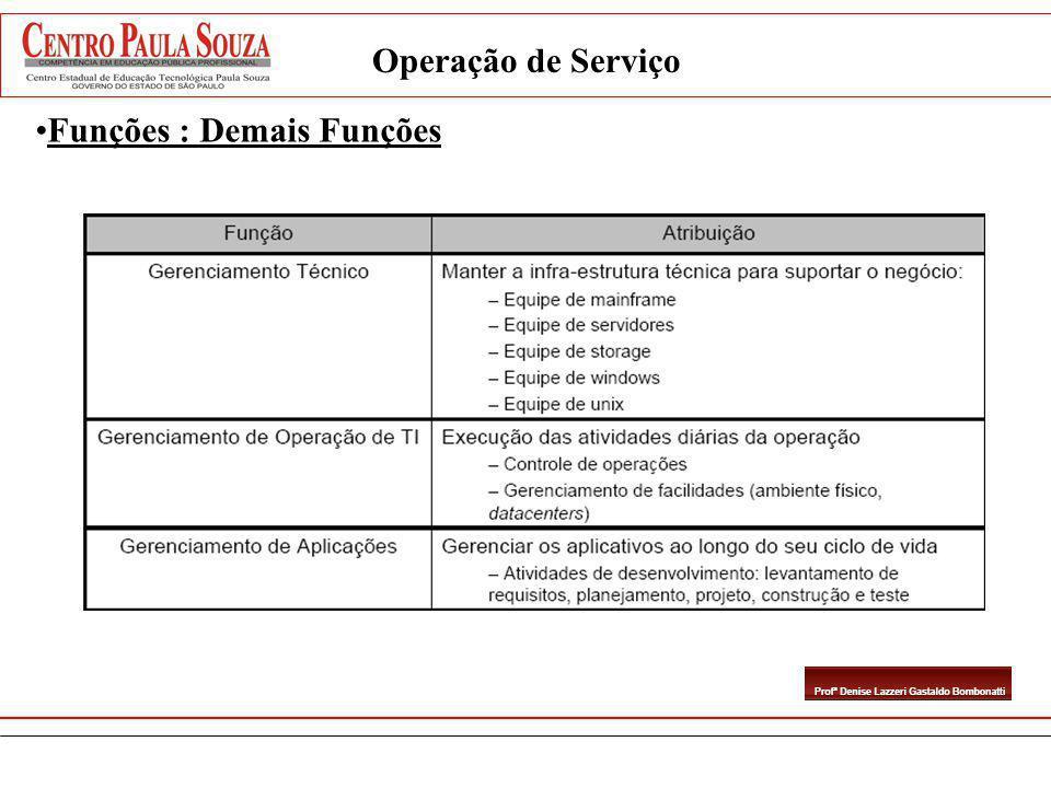 Operação de Serviço Funções : Demais Funções