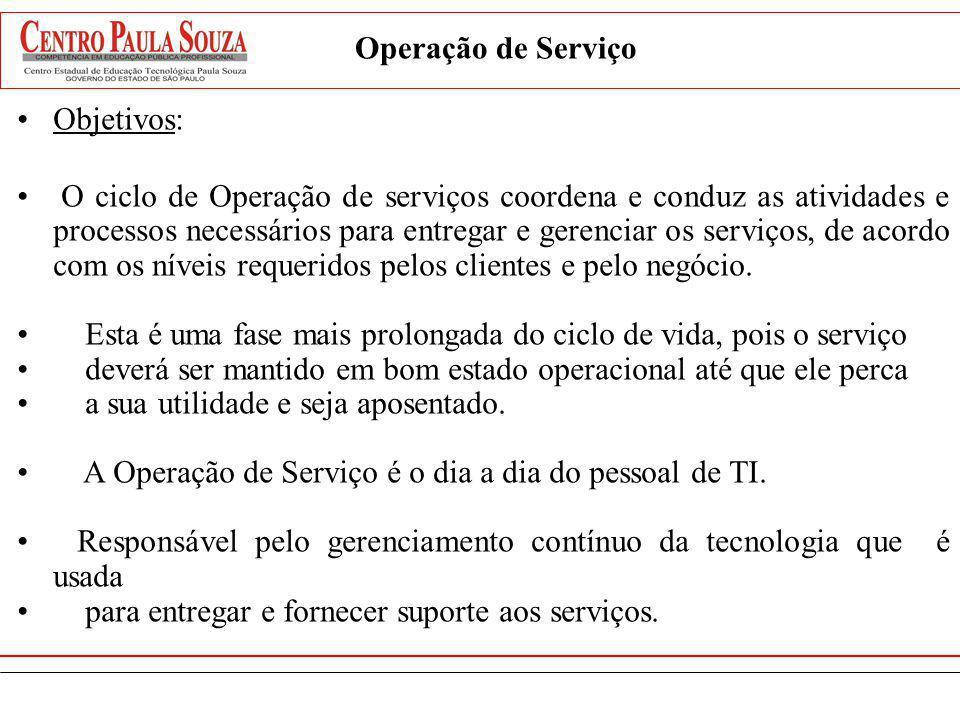 Operação de Serviço Objetivos: