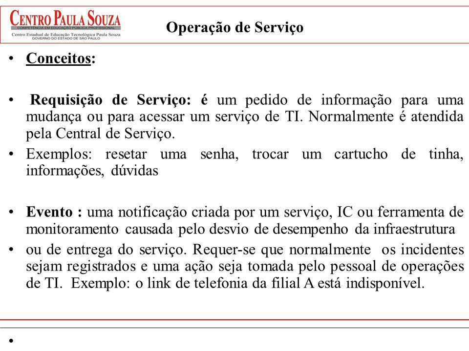 Operação de Serviço Conceitos: