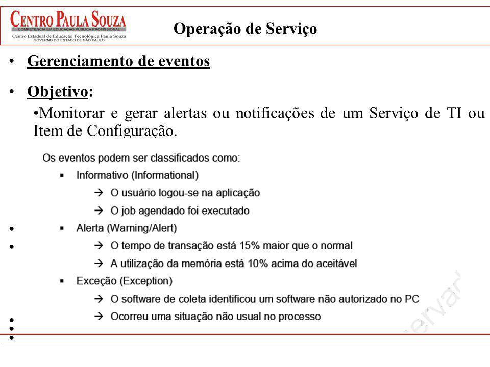 Operação de Serviço Gerenciamento de eventos.