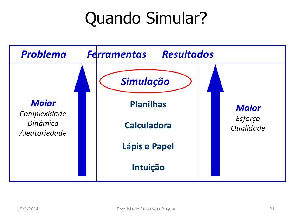 Prof. Mário Fernandes Biague
