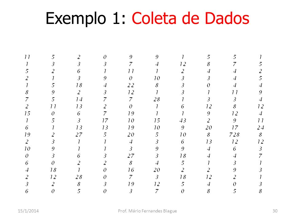 Exemplo 1: Coleta de Dados