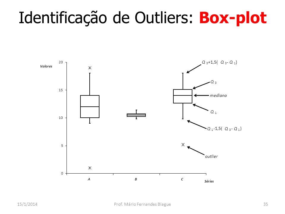 Identificação de Outliers: Box-plot