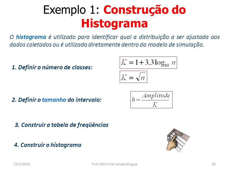 Exemplo 1: Construção do Histograma