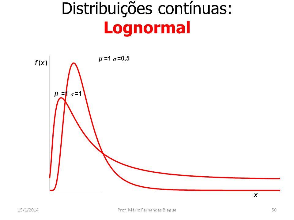 Distribuições contínuas: Lognormal