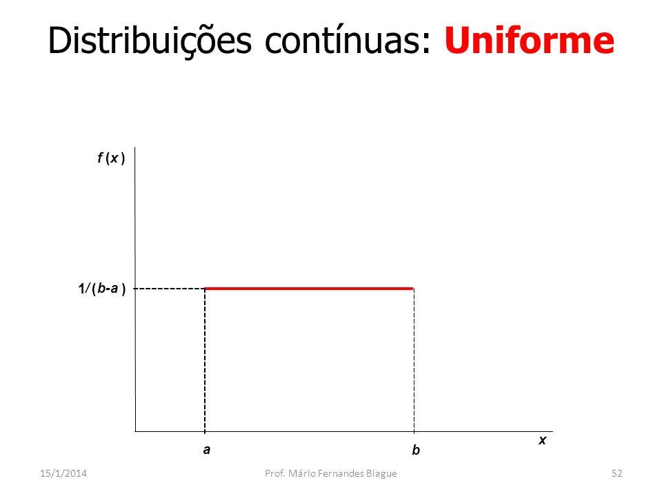 Distribuições contínuas: Uniforme